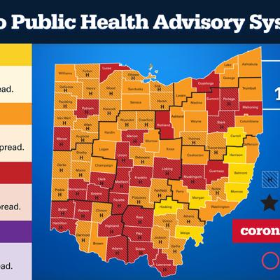 COVID-19: Richland County remains 'red' in state rating system