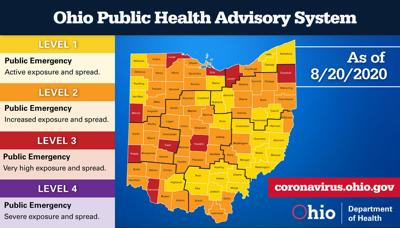 COVID-19: Richland County improves to 'yellow' in statewide rating