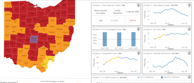 COVID-19: Richland County, statewide case levels drop slightly