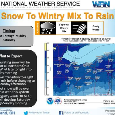 Expect anywhere from 3 to 6 inches of snow this weekend