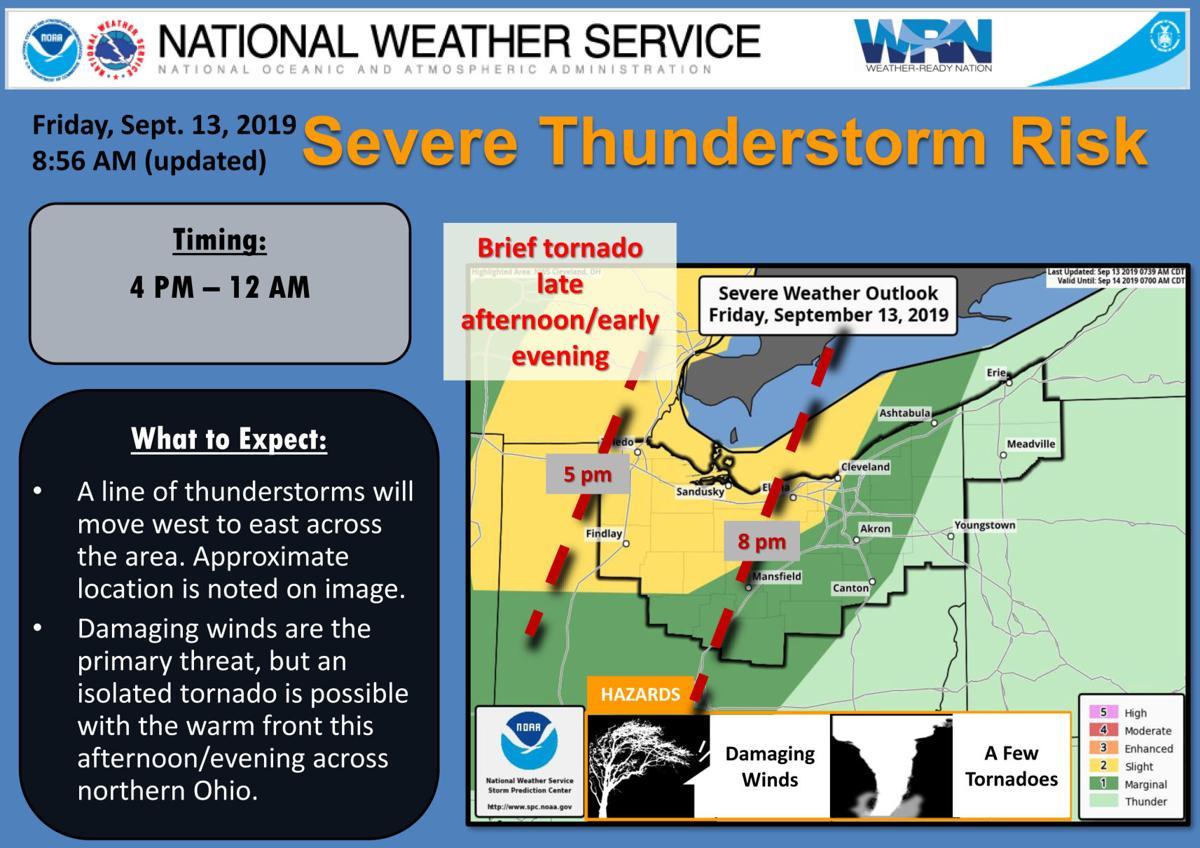 Severe Thunderstorm Risk - Sept. 13, 2019