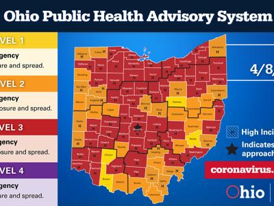 COVID-19: Richland County cases, ER and outpatient visits headed wrong way