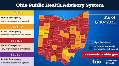 COVID-19: New cases hit five-month low in Richland County