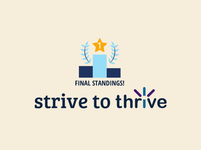 Strive to Thrive final contestant standings