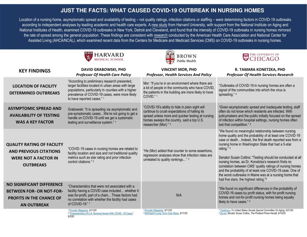 Analysis-COVID-Outbreaks-in-Nursing-Homes.pdf