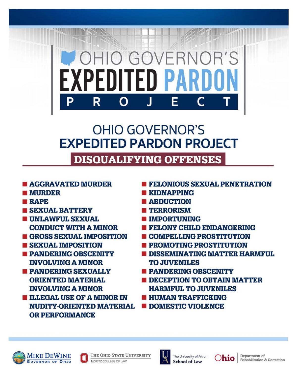 Ohio Pardon disqualifying offenses