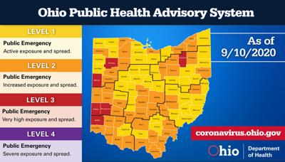 COVID-19: Richland County remains 'yellow' for the 4th straight week
