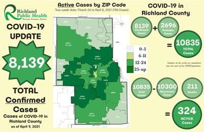 GALLERY: April 9 COVID-19 data