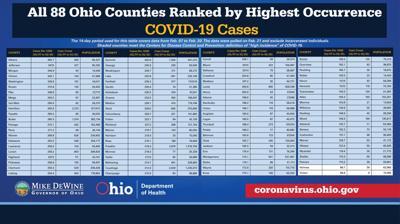 COVID-19 cases graphic