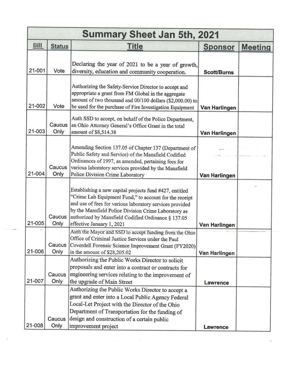 Pending legislation 010521