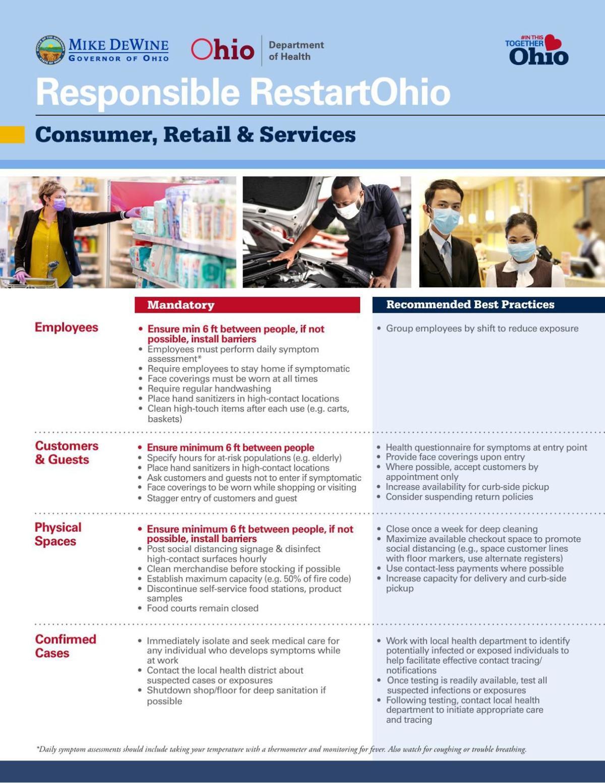 COVID-19 consumer retail
