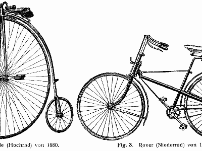Grant will help launch Shelby Bicycle Museum