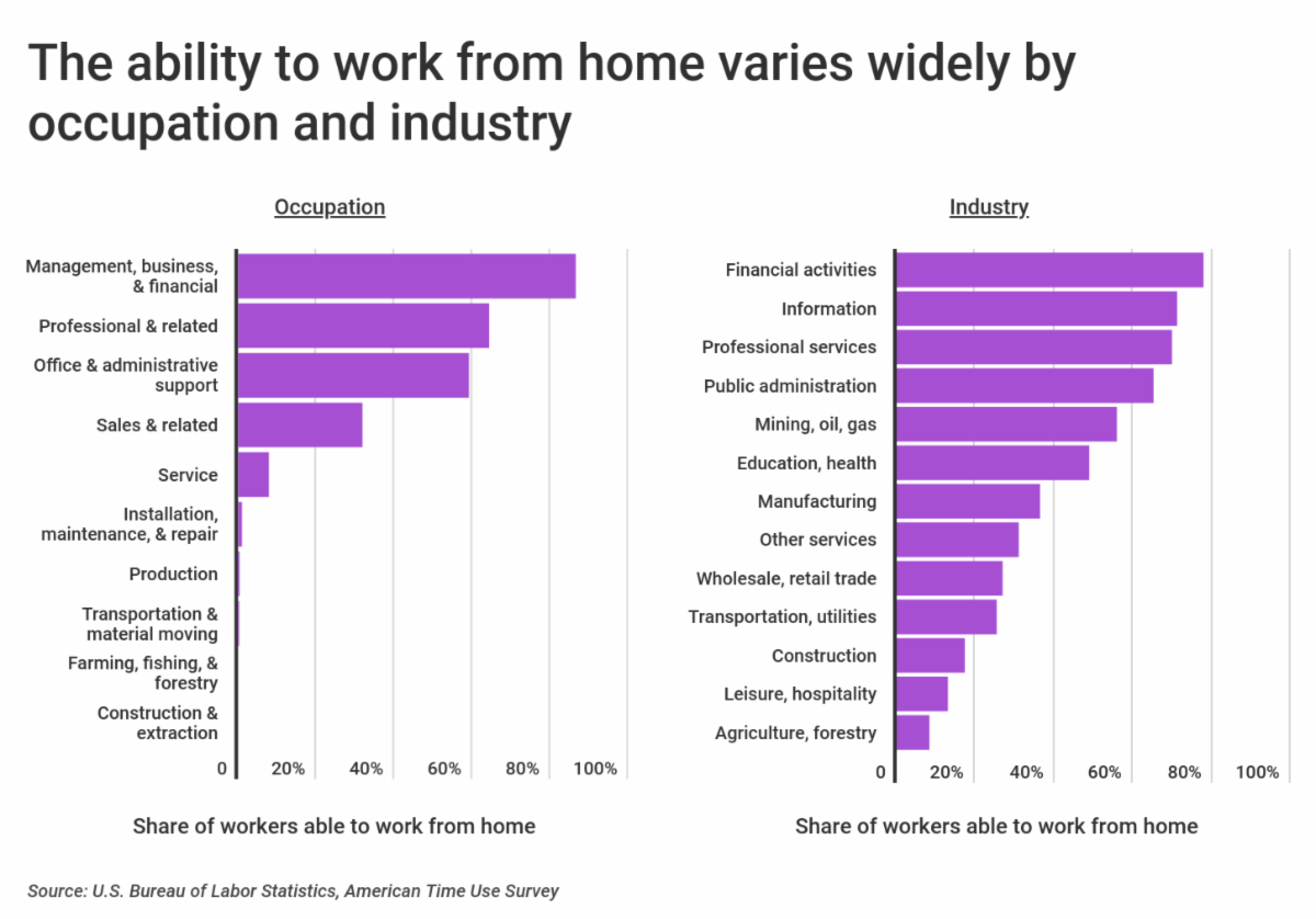 Work from Home graphic