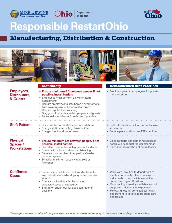 COVID-19 manufacturing distribution