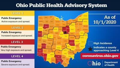 Richland County 'red' in COVID-19 ratings system, placed on state 'watch' list