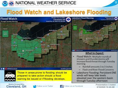 Flood watch 051820
