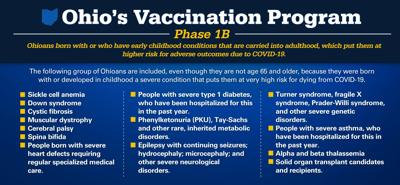 COVID-19 update: Vaccine distribution; nursing home cases drop; ApprenticeOhio milestone