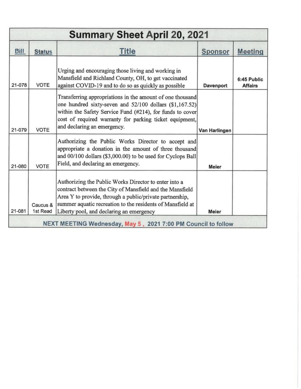 Pending legislation 042021