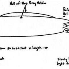 Coyne Incident over Charles Mill Lake was most credible UFO sighting of 1973