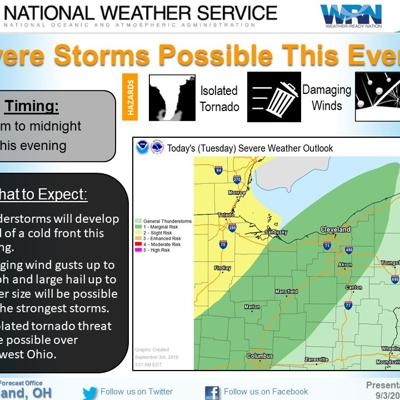 Batten down the hatches, big winds set to blow through the region