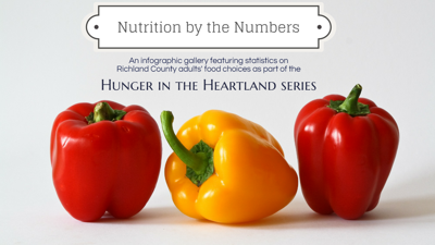 Nutrition by the Numbers