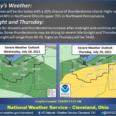 Mother Nature prepping to unload thunder(ous) storms on north central Ohio -- again