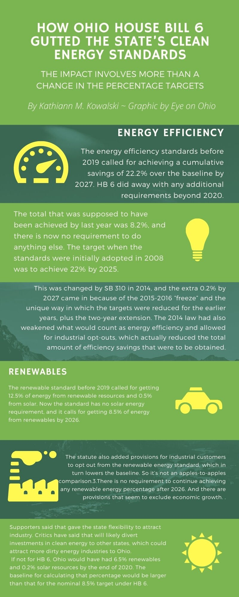 HB6 renewables explainer infographic
