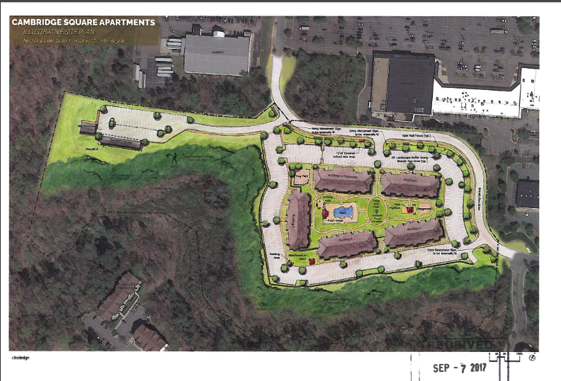 Hanover planners endorse Mechanicsville apartments aimed at younger people