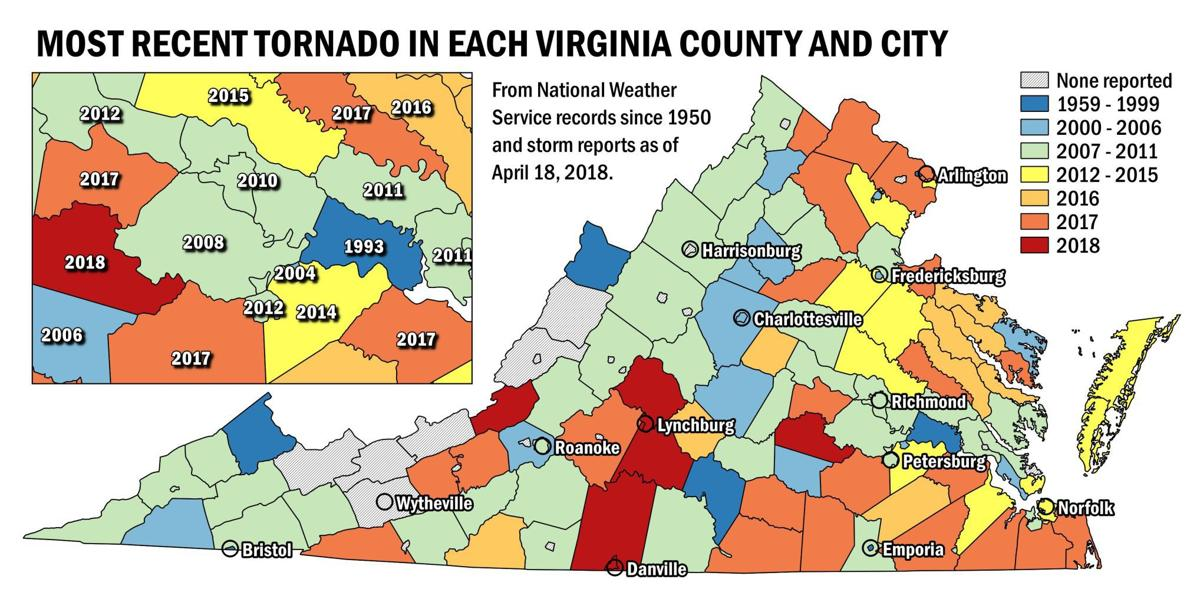 The storms that swept Virginia on Sunday debunked 4 myths about ...