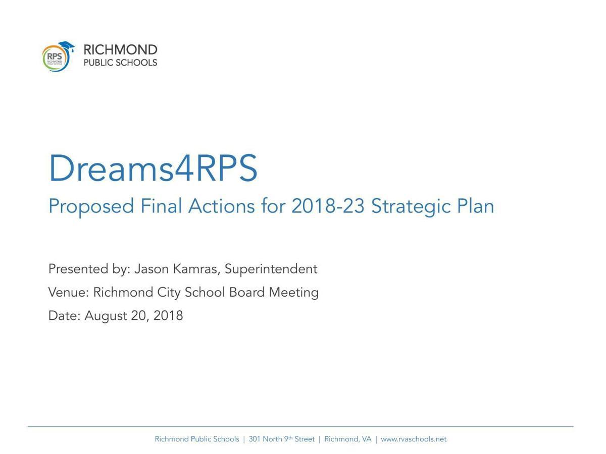 strategic plan presentation