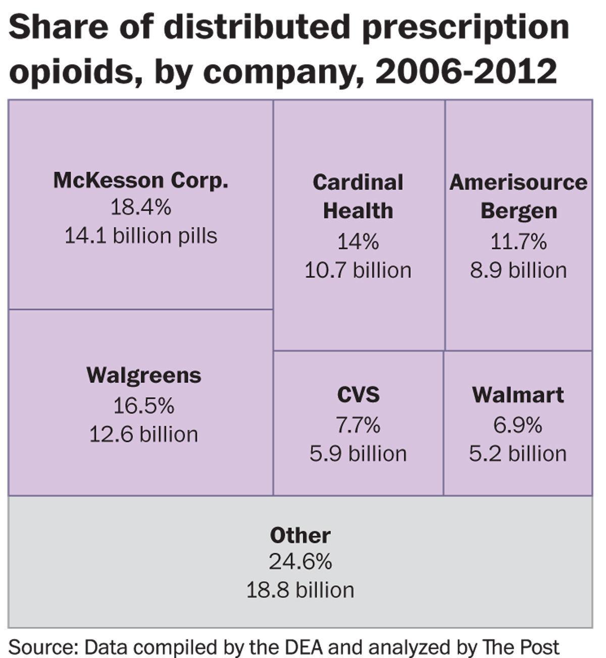 wapo opioid graphic1.jpg