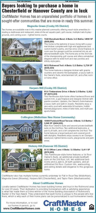 CraftMaster Homes: Buyers looking to purchase 01