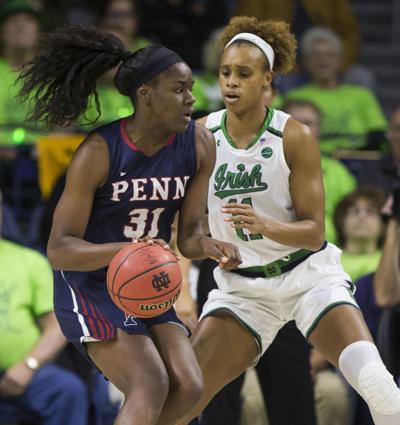 Pennsylvania Notre Dame Basketball