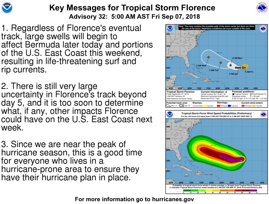 Florence messages | | richmond com