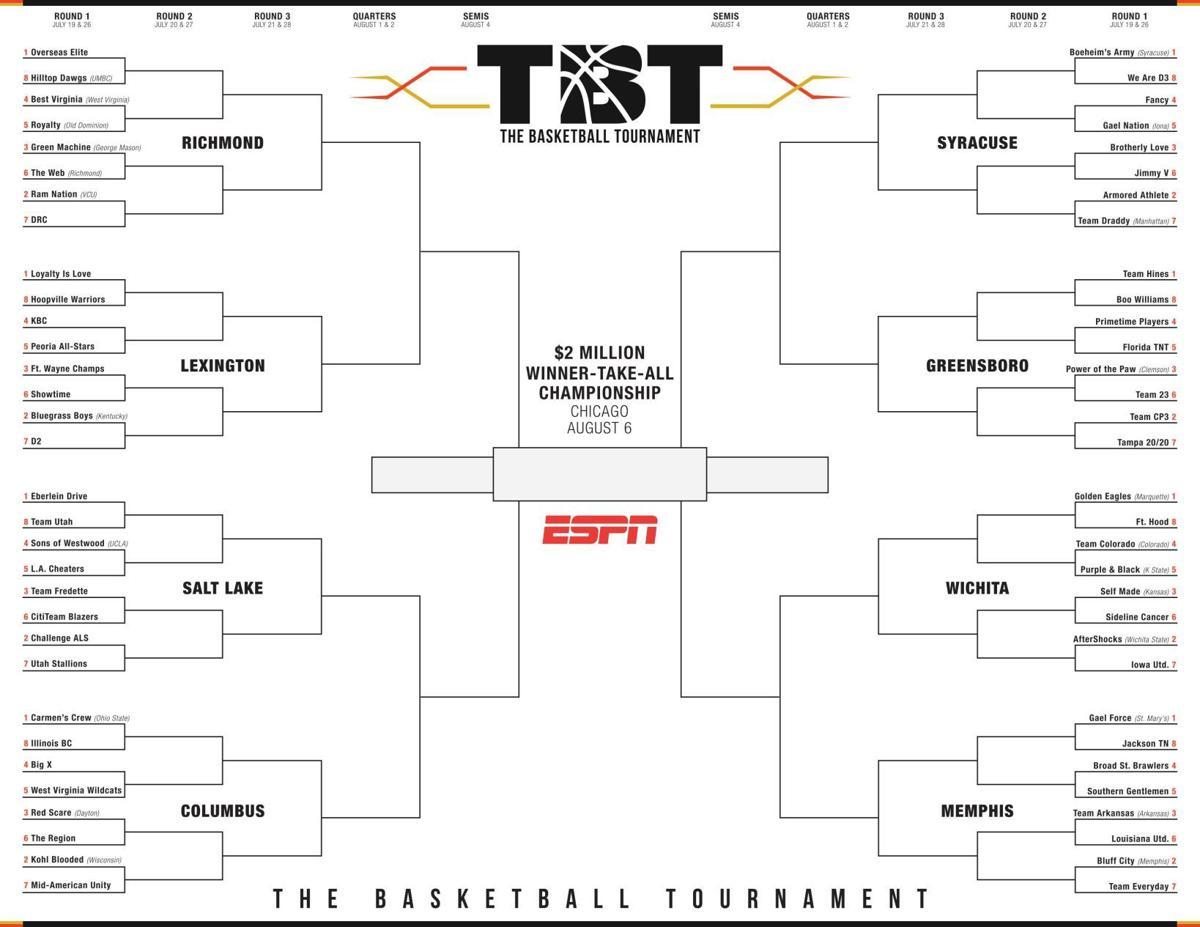2019 The Basketball Tournament Bracket