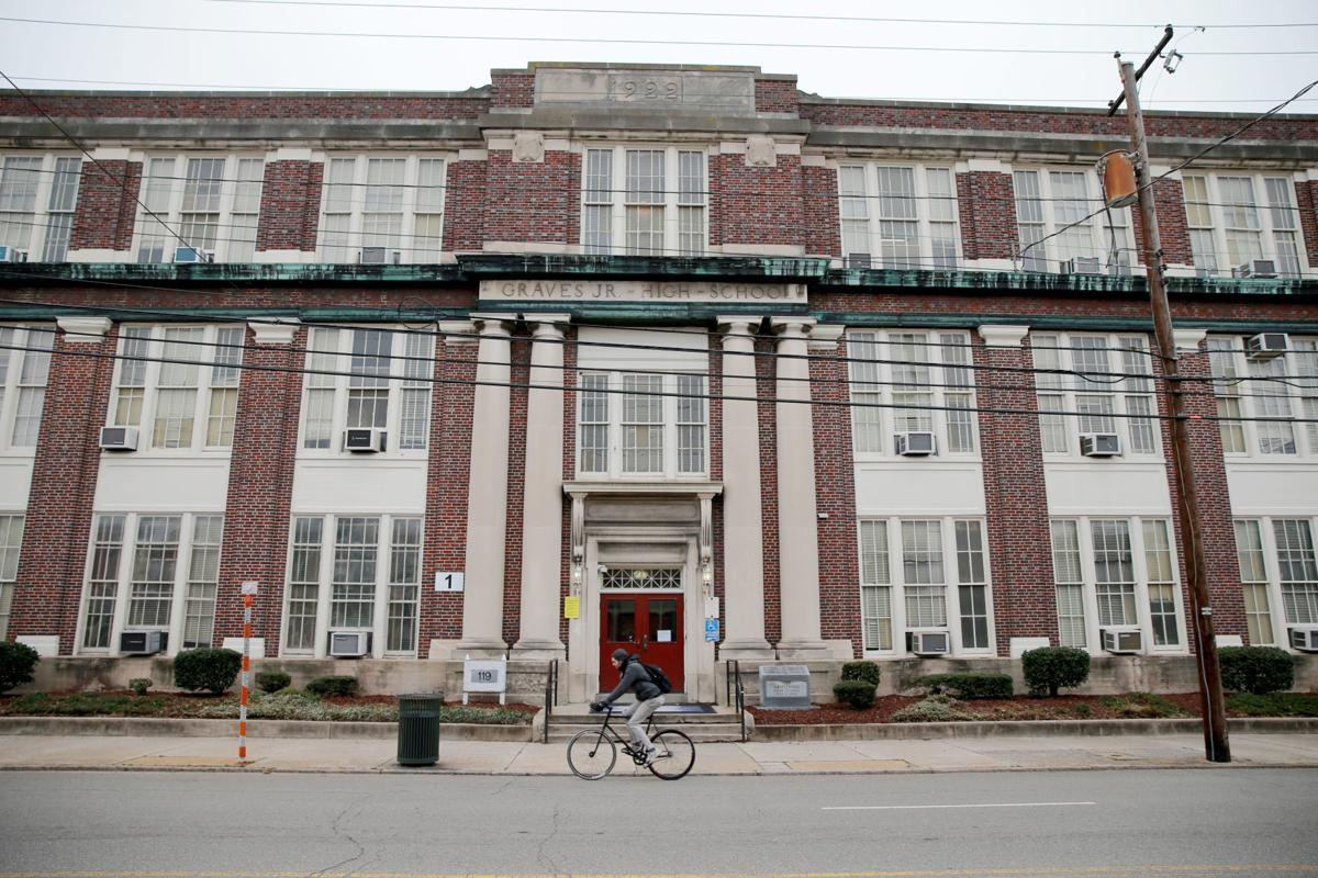 Richmond Alternative School