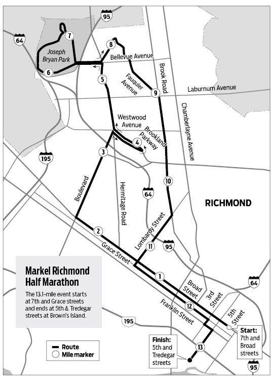 Richmond Marathon Road Closures