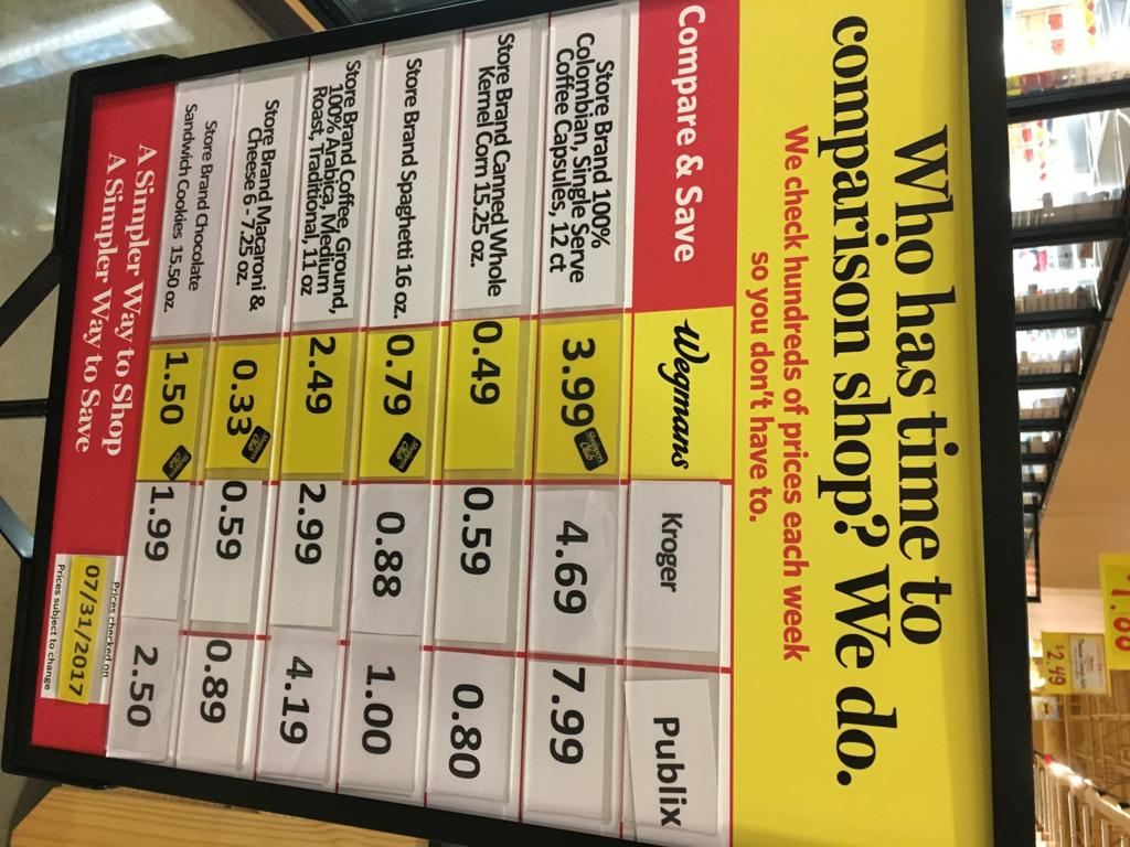 Richmond grocery wars: Find out who has the lowest prices in