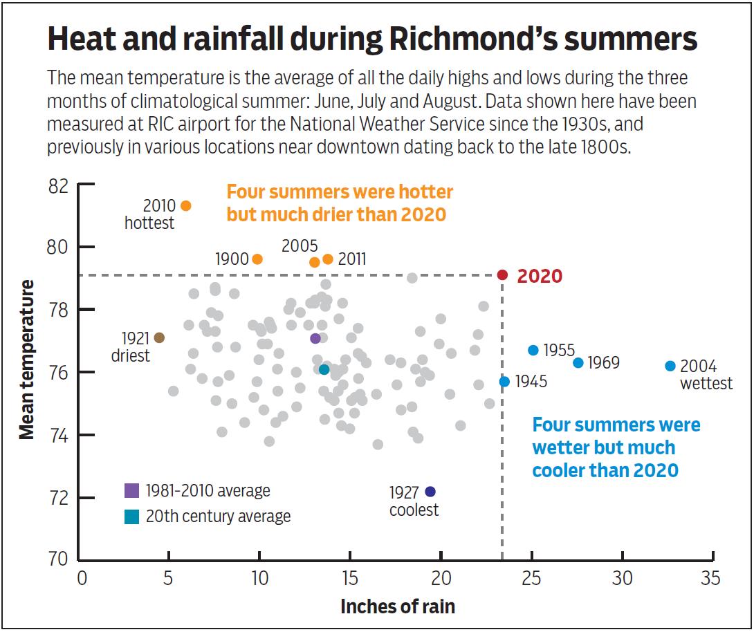 ric 2020 graph.PNG