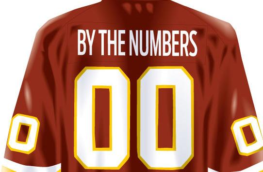 13224dcf Distinguished Digits: The best Redskins players to wear each number, 0 to  99 | Redskins XTRA | richmond.com