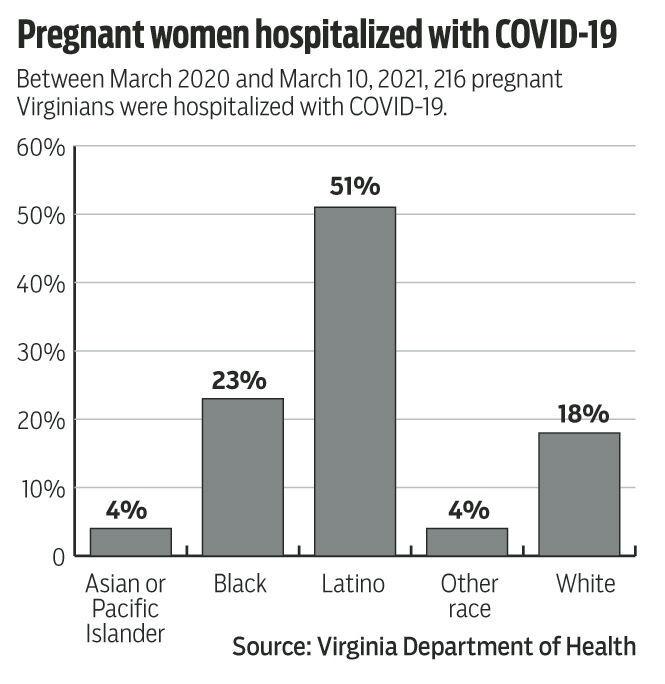 20210720_MET_COV_PREGNANT_chart