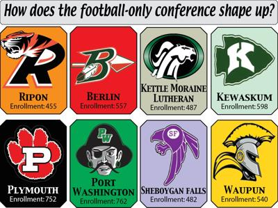 New football-only conference