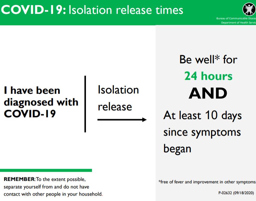 Isolation graphic