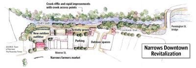 A redevelopment plan