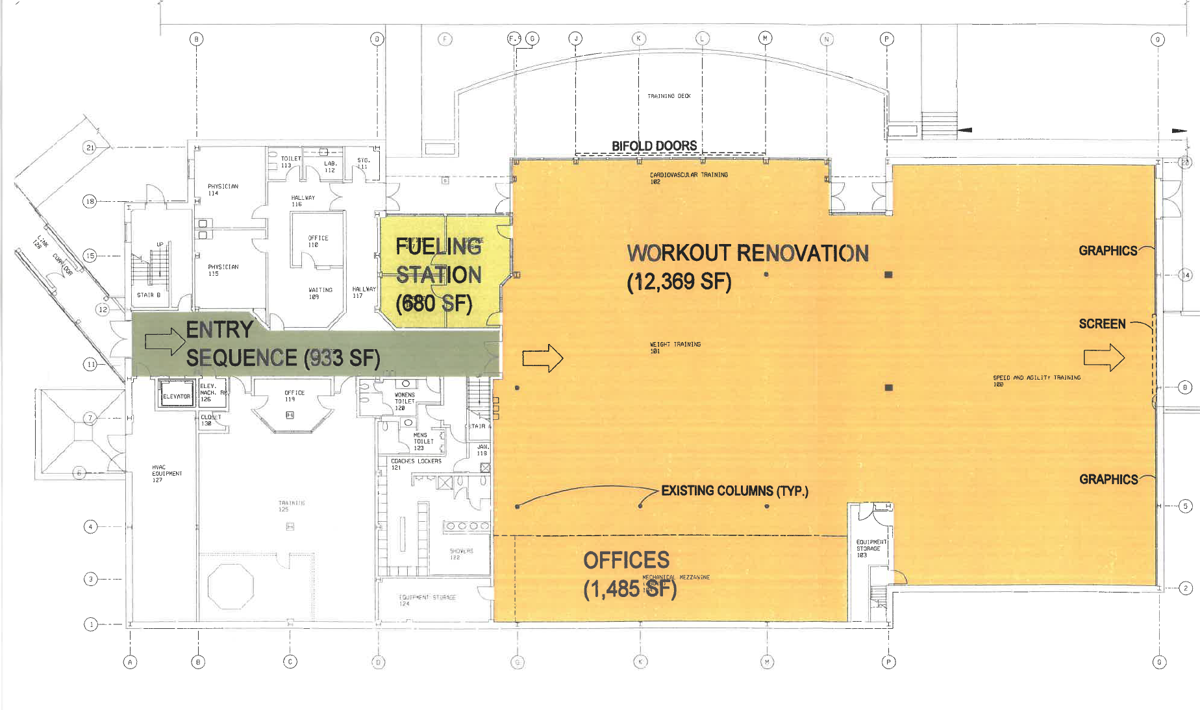 Weight room layout