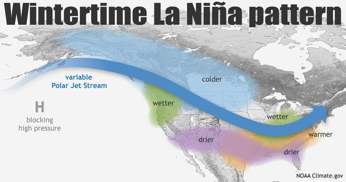 Winter La Nina pattern