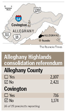 Alleghany County, Covington voters turn down merger