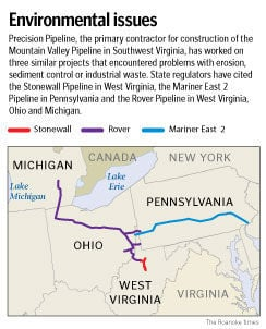 Pipeline Problem Map -- USE