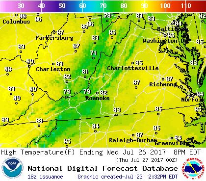 Wednesday Forecast High Temps