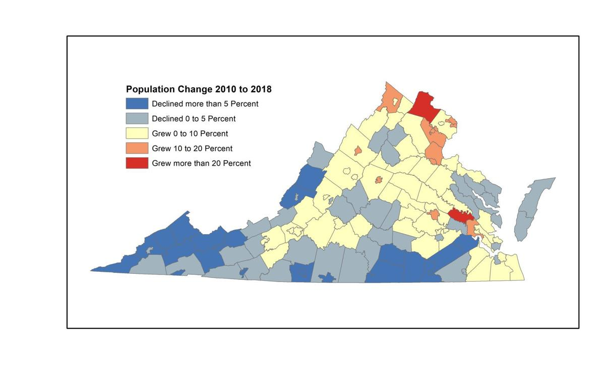 Population Change 2010 to 2018